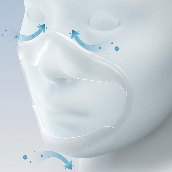 ماسک-تنفسی-میجیا-شیائومی